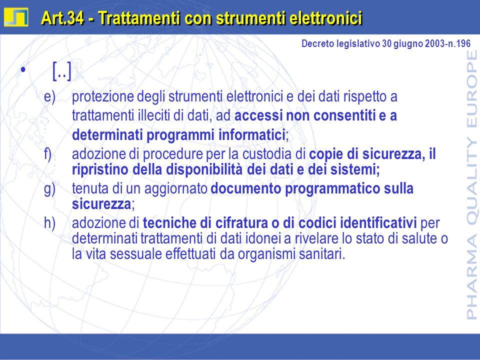 [..] Art.34 - Trattamenti con strumenti elettronici